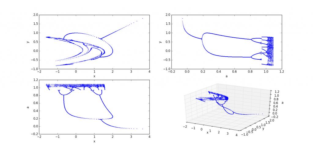 figure_1-10