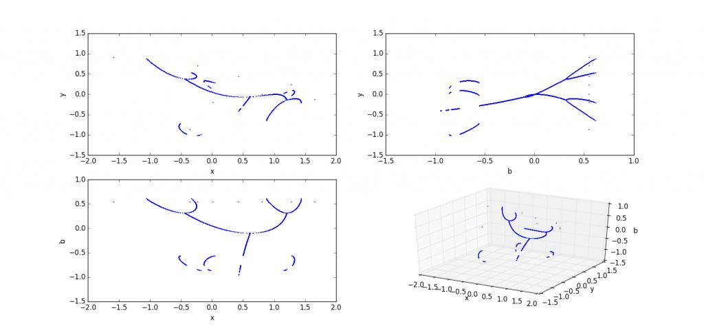 figure_1-5